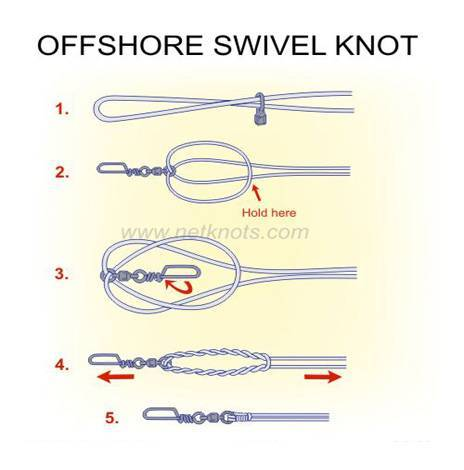 offshore swivel knot